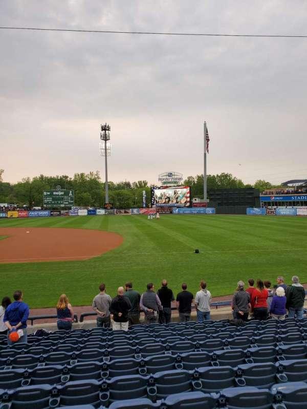 Fifth Third Ballpark, vak: 110, rij: 10, stoel: 13