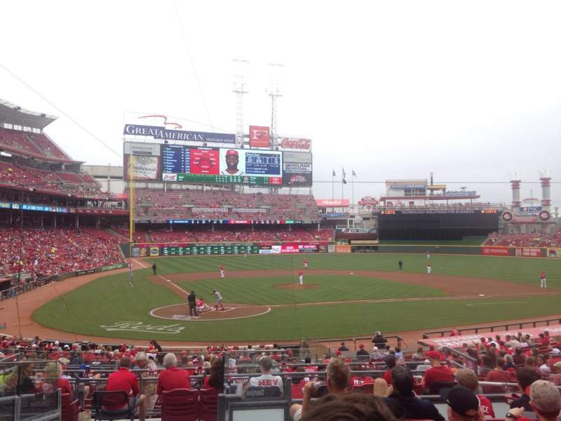 Great American Ball Park, vak: 126, rij: F, stoel: 7